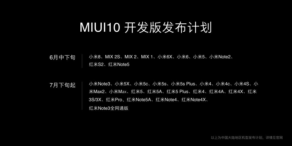 List of Devices to get MIUI 10 Update xiaomi redmi mobile phones confirmed roll out date which devices will get miui 10 first in india eligible smartphones