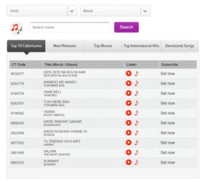 Activate caller tune in Vodafone number Online